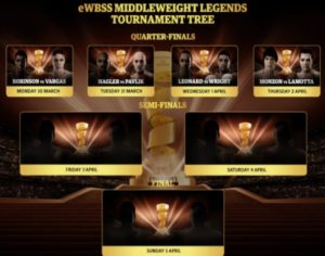 The eWBSS continues on Monday with 'eWBSS Middleweight Legends Tournament'